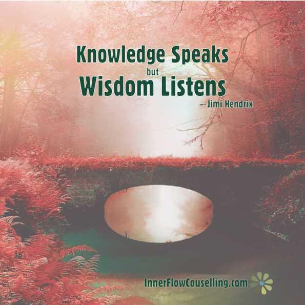 Communication – Listening